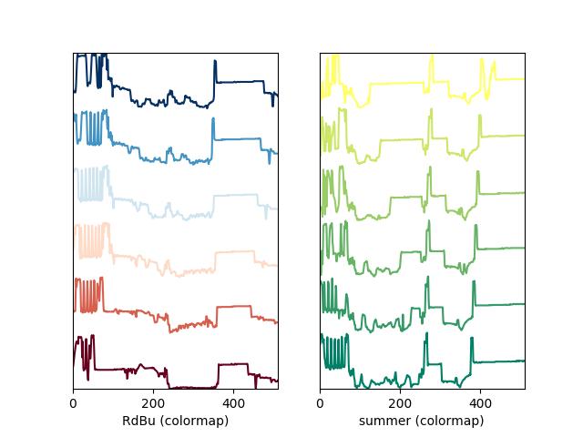 Data visualization — HyperSpy 1 5 1 documentation